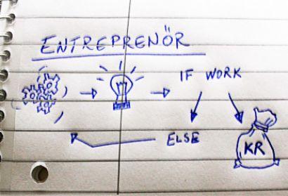 Entreprenör anteckning
